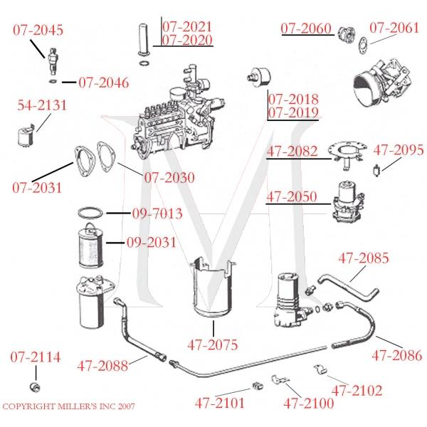 INJECTION PUMP FILTER